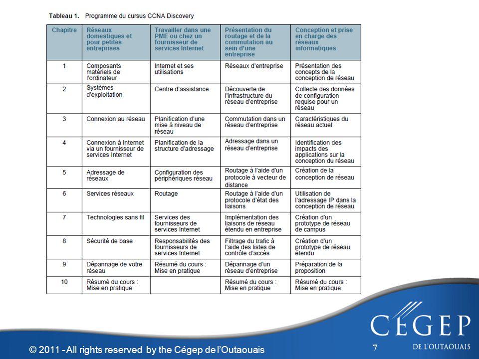 Séquence des cours – CCNA Exploration 8 © 2011 - All rights reserved by the Cégep de lOutaouais