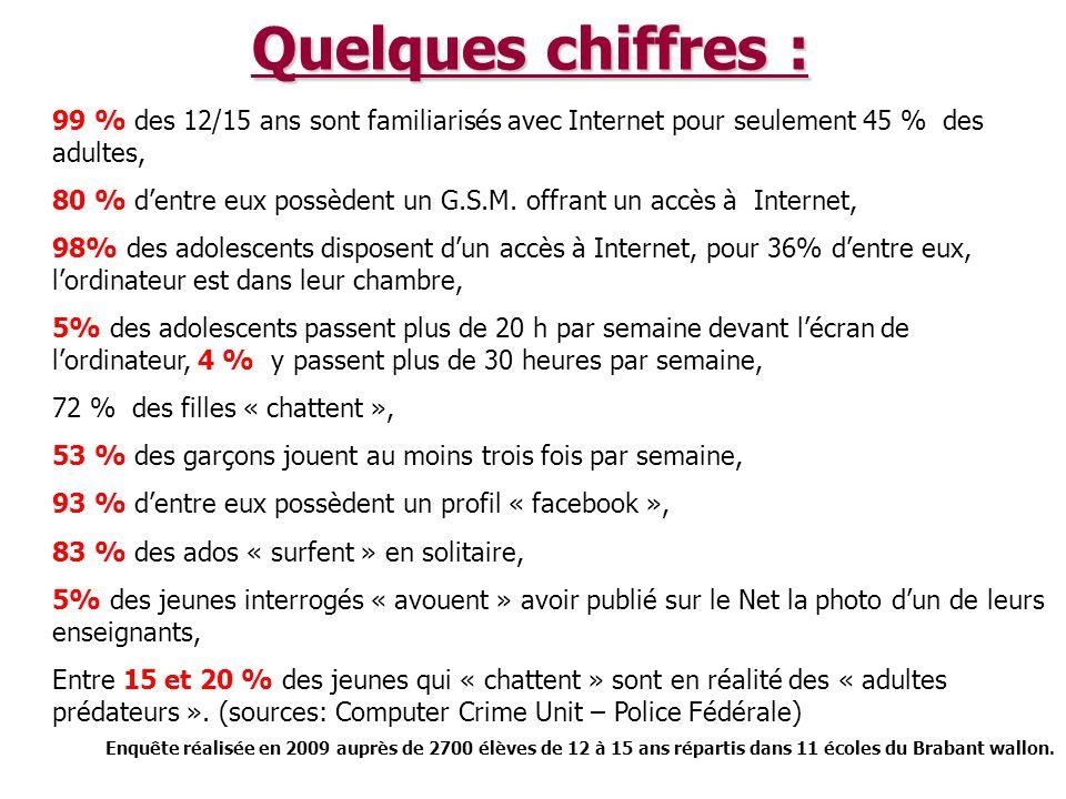 Quelques chiffres : 99 % des 12/15 ans sont familiarisés avec Internet pour seulement 45 % des adultes, 80 % dentre eux possèdent un G.S.M.