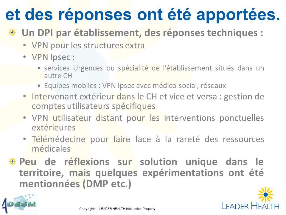 Copyrights – LEADER HEALTH Intellectual Property Le DPP …excellente initiative .