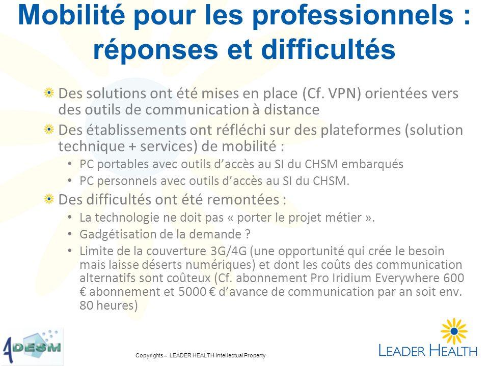 Copyrights – LEADER HEALTH Intellectual Property Mobilité pour les professionnels : réponses et difficultés Des solutions ont été mises en place (Cf.
