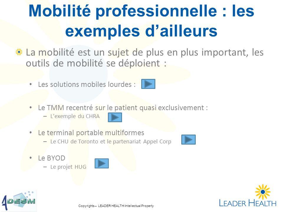 Copyrights – LEADER HEALTH Intellectual Property La mobilité pour les patients La mobilité pour les patients … les besoins Population mobile : quel est le territoire .