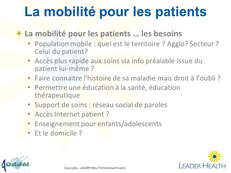 Copyrights – LEADER HEALTH Intellectual Property La mobilité pour les patients La mobilité pour les patients … les besoins Population mobile : quel es