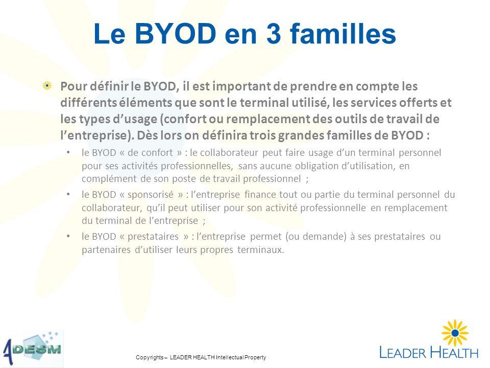 Copyrights – LEADER HEALTH Intellectual Property Le BYOD en 3 familles Pour définir le BYOD, il est important de prendre en compte les différents élém