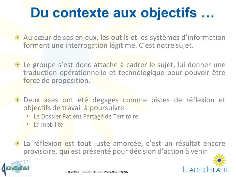Copyrights – LEADER HEALTH Intellectual Property Le dossier patient partagé … Définition du Dossier Patient Partagé : Littérature : peu de chose en France à lexception du Rapport M.