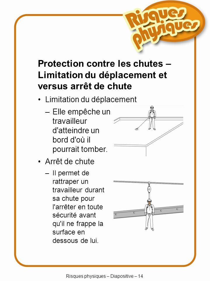 Risques physiques – Diapositive – 14 –Elle empêche un travailleur d atteindre un bord d où il pourrait tomber.
