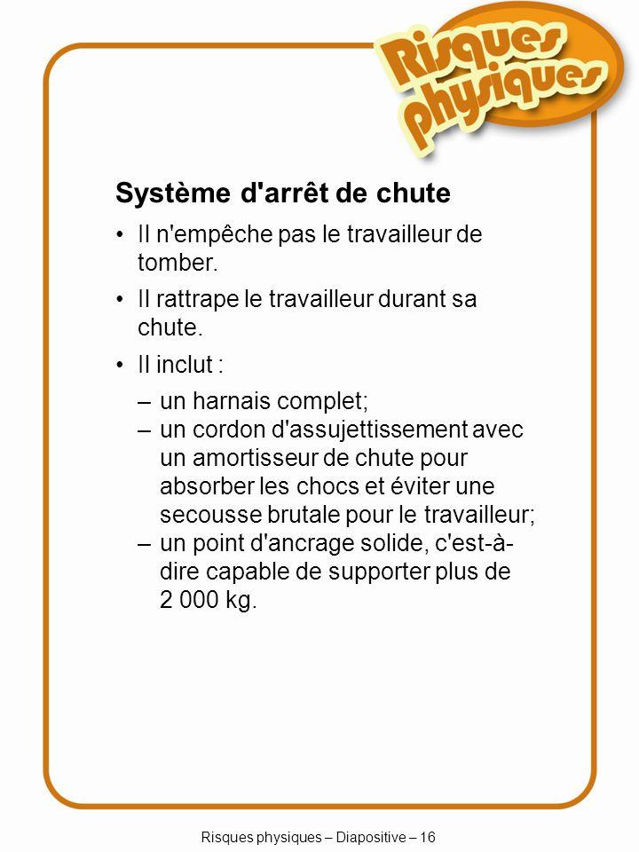 Risques physiques – Diapositive – 16 Système d arrêt de chute Il n empêche pas le travailleur de tomber.