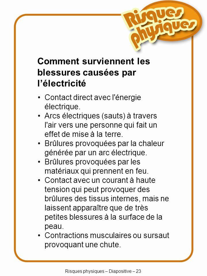 Risques physiques – Diapositive – 23 Comment surviennent les blessures causées par lélectricité Contact direct avec l énergie électrique.
