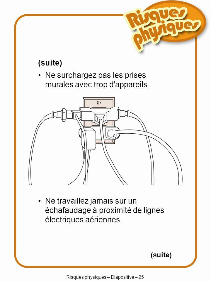 Risques physiques – Diapositive – 25 (suite) Ne surchargez pas les prises murales avec trop d appareils.