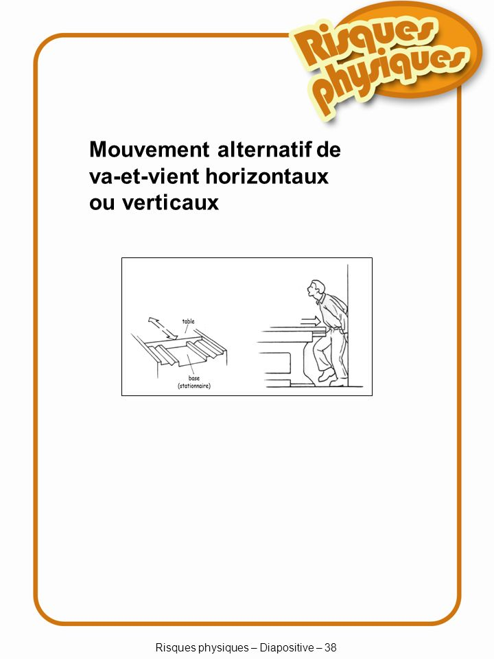 Risques physiques – Diapositive – 38 Mouvement alternatif de va-et-vient horizontaux ou verticaux