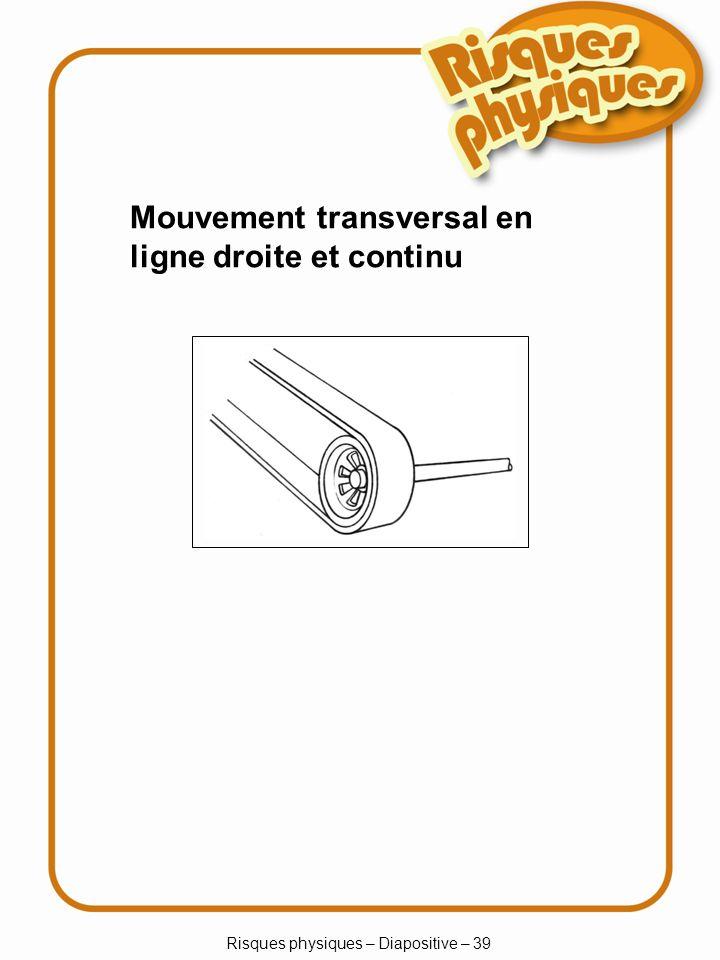 Risques physiques – Diapositive – 39 Mouvement transversal en ligne droite et continu