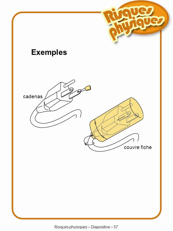 Risques physiques – Diapositive – 57 Exemples cadenas couvre fiche