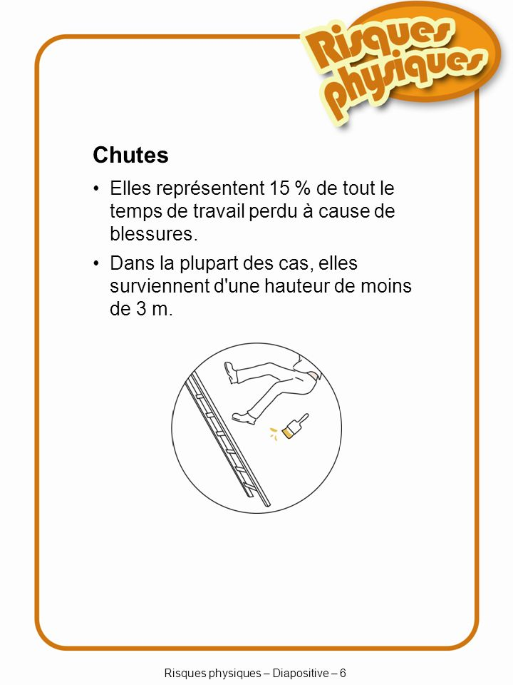 Risques physiques – Diapositive – 17 Composants Harnais : Cordon d assujettissement : Point d ancrage solide :