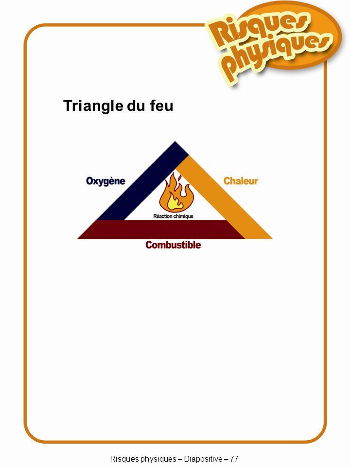 Risques physiques – Diapositive – 77 Triangle du feu