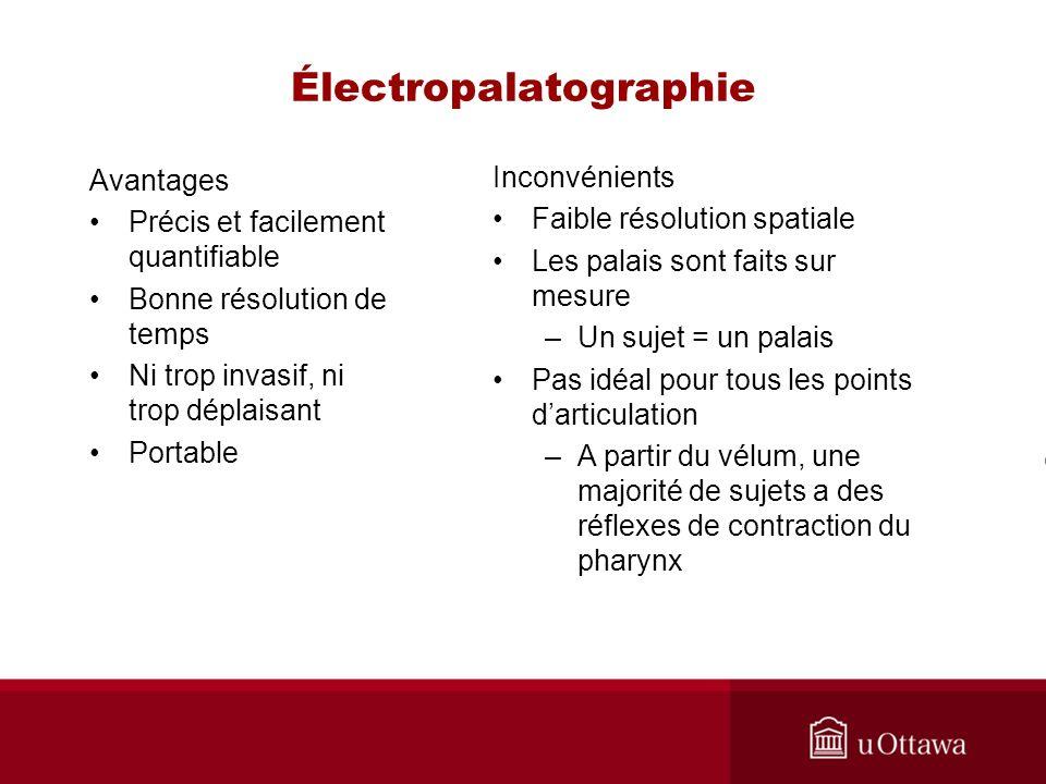 Électropalatographie Avantages Précis et facilement quantifiable Bonne résolution de temps Ni trop invasif, ni trop déplaisant Portable Inconvénients