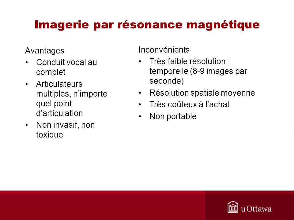 Imagerie par résonance magnétique Avantages Conduit vocal au complet Articulateurs multiples, nimporte quel point darticulation Non invasif, non toxiq