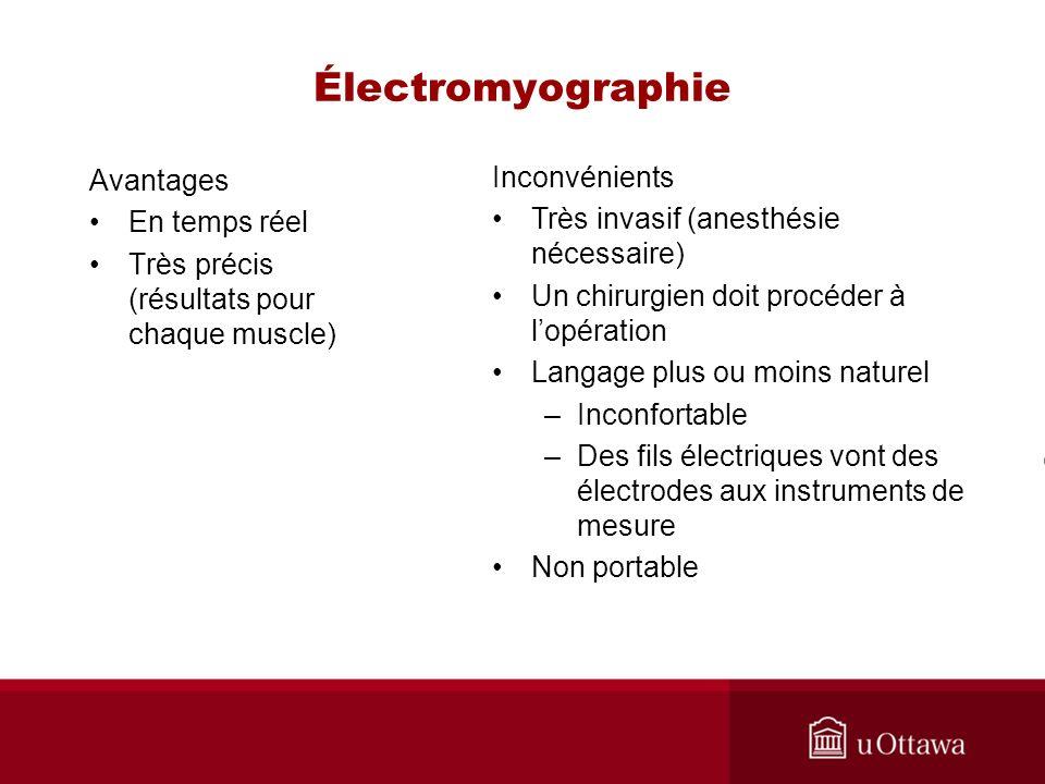 Électromyographie Avantages En temps réel Très précis (résultats pour chaque muscle) Inconvénients Très invasif (anesthésie nécessaire) Un chirurgien