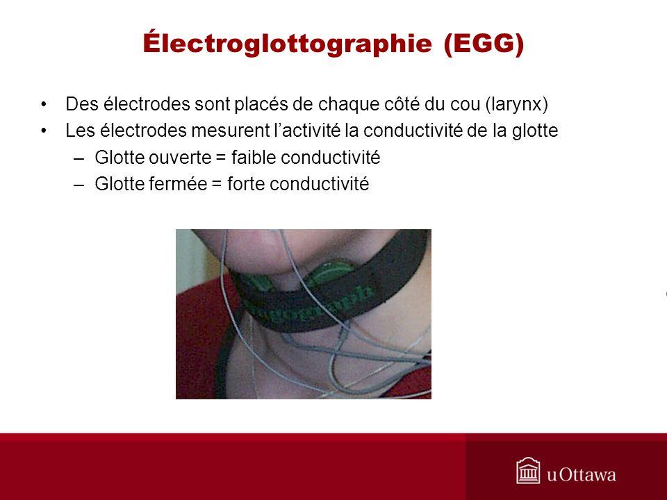 Électroglottographie (EGG) Des électrodes sont placés de chaque côté du cou (larynx) Les électrodes mesurent lactivité la conductivité de la glotte –G