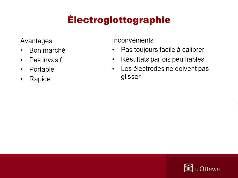 Électroglottographie Avantages Bon marché Pas invasif Portable Rapide Inconvénients Pas toujours facile à calibrer Résultats parfois peu fiables Les électrodes ne doivent pas glisser