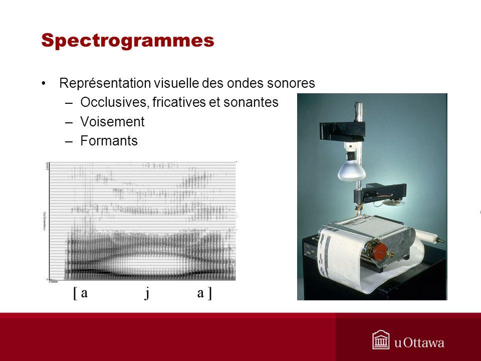 Spectrogrammes Représentation visuelle des ondes sonores –Occlusives, fricatives et sonantes –Voisement –Formants