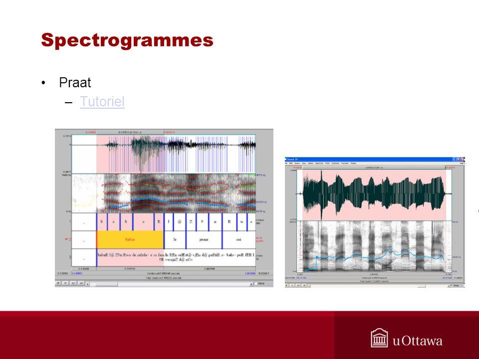 Spectrogrammes Praat –TutorielTutoriel