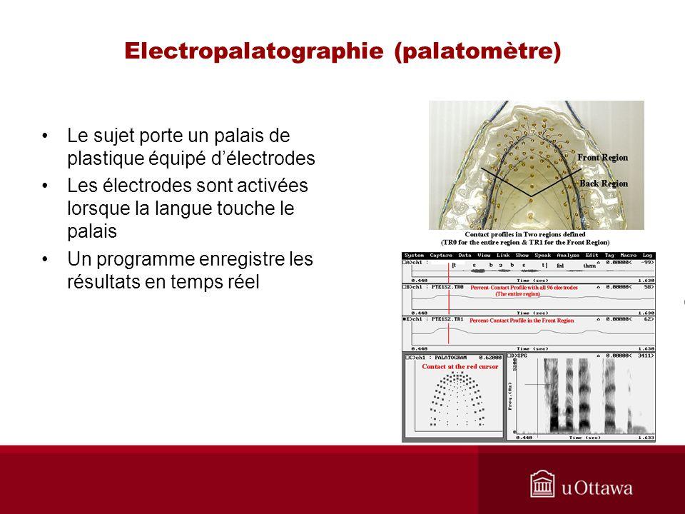 Electropalatographie (palatomètre) Le sujet porte un palais de plastique équipé délectrodes Les électrodes sont activées lorsque la langue touche le palais Un programme enregistre les résultats en temps réel