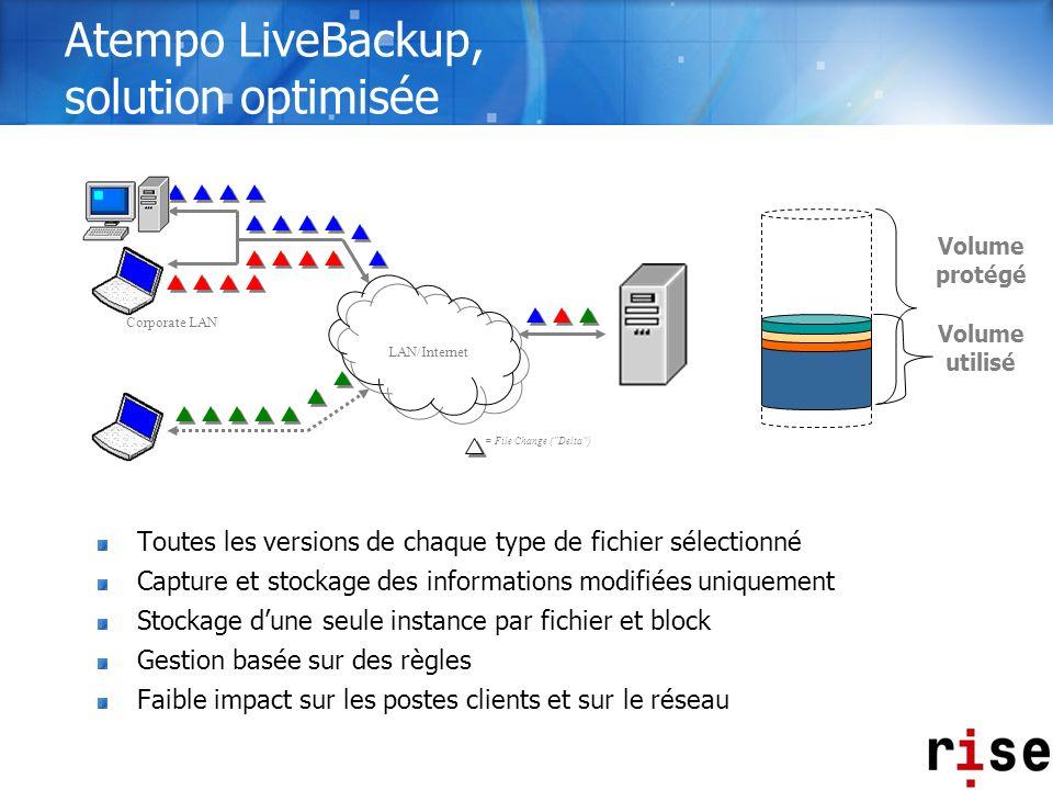 Atempo LiveBackup, solution optimisée Toutes les versions de chaque type de fichier sélectionné Capture et stockage des informations modifiées uniquem
