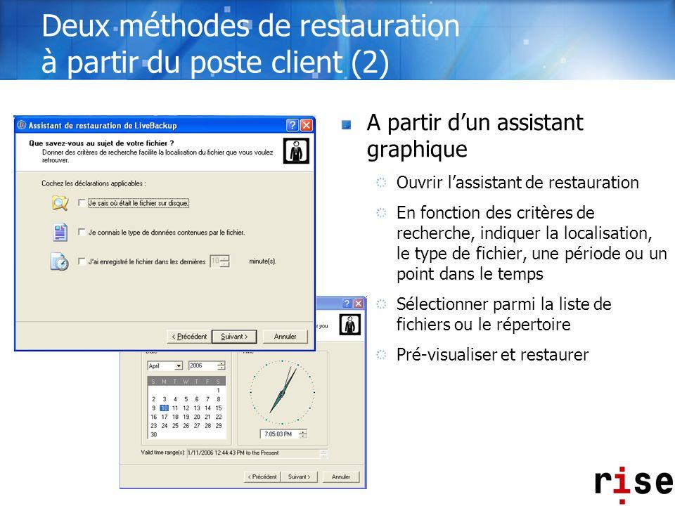 Deux méthodes de restauration à partir du poste client (2) A partir dun assistant graphique Ouvrir lassistant de restauration En fonction des critères