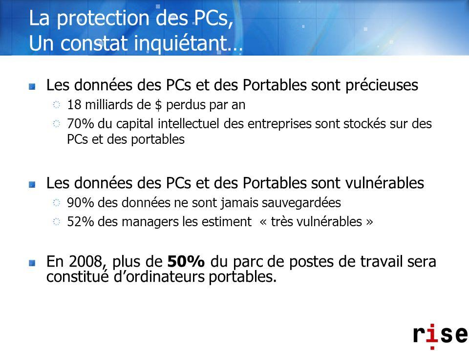 La protection des PCs, Un constat inquiétant… Les données des PCs et des Portables sont précieuses 18 milliards de $ perdus par an 70% du capital inte