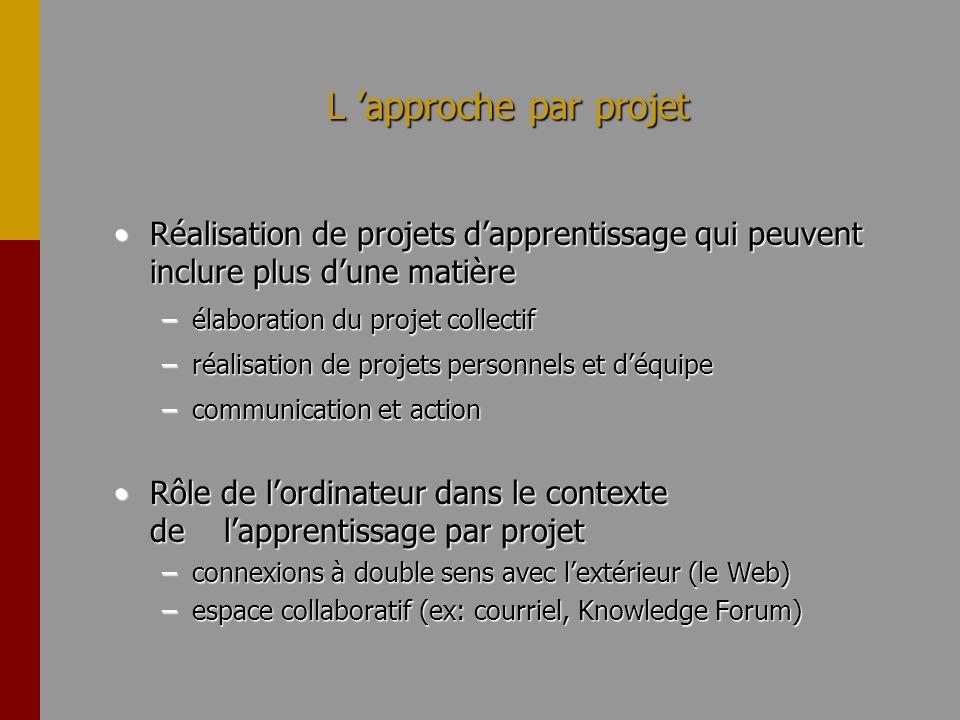 L approche par projet Réalisation de projets dapprentissage qui peuvent inclure plus dune matièreRéalisation de projets dapprentissage qui peuvent inc
