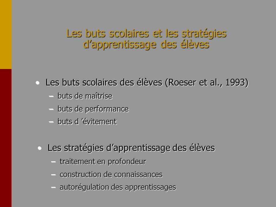 Les buts scolaires et les stratégies dapprentissage des élèves Les buts scolaires des élèves (Roeser et al., 1993)Les buts scolaires des élèves (Roese