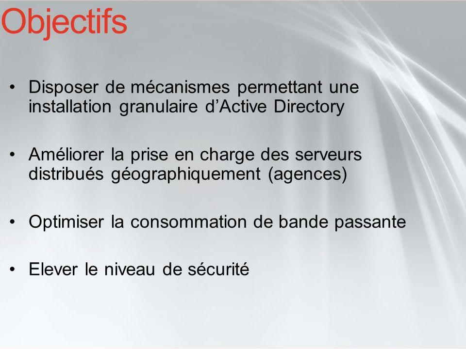 Objectifs Disposer de mécanismes permettant une installation granulaire dActive Directory Améliorer la prise en charge des serveurs distribués géograp
