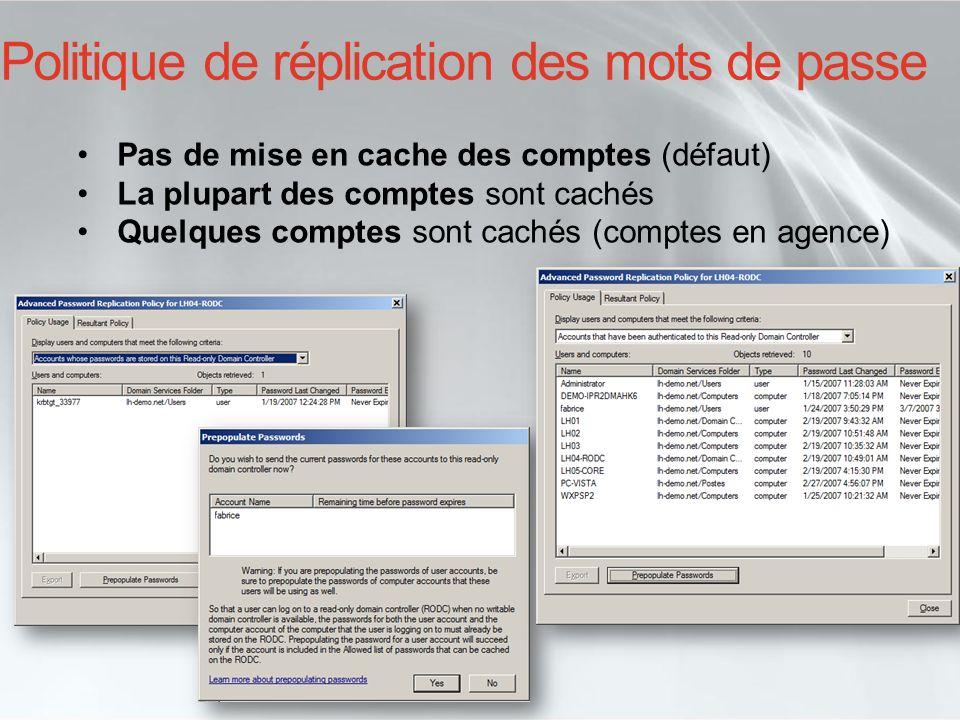 Politique de réplication des mots de passe Pas de mise en cache des comptes (défaut) La plupart des comptes sont cachés Quelques comptes sont cachés (