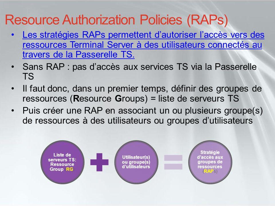 Resource Authorization Policies (RAPs) Les stratégies RAPs permettent dautoriser laccès vers des ressources Terminal Server à des utilisateurs connect