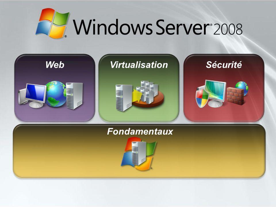 Plateformes 32 bits (x86) 64 bits (x64 et IA64*) Versions « classique » et « Server Core** » Web Standard Enterprise Datacenter * Rôles et fonctionnalités limités - http://www.microsoft.com/windowsserver/bulletins/longhorn/itanium_bulletin.mspx http://www.microsoft.com/windowsserver/bulletins/longhorn/itanium_bulletin.mspx ** uniquement sur Standard, Enterprise et Datacenter