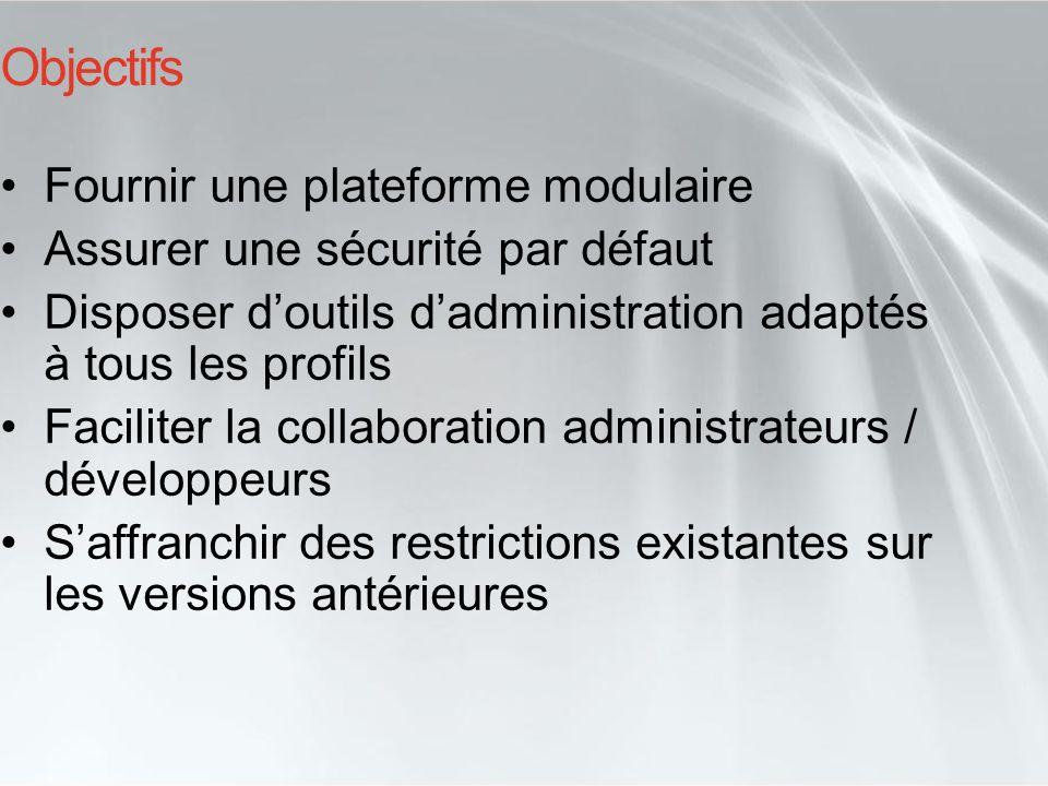 Objectifs Fournir une plateforme modulaire Assurer une sécurité par défaut Disposer doutils dadministration adaptés à tous les profils Faciliter la co