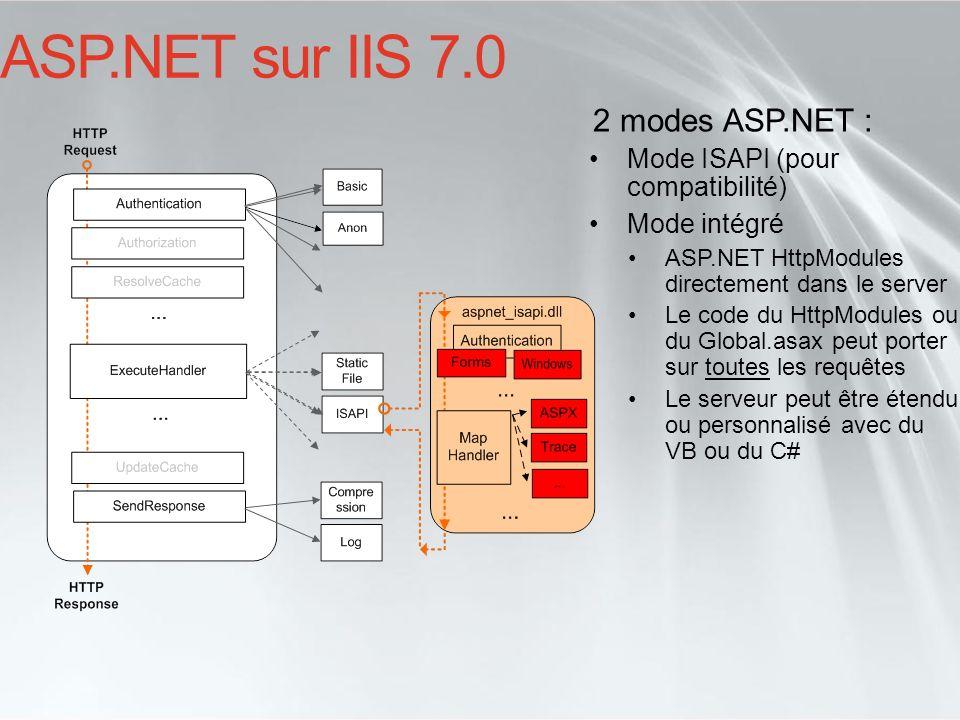 ASP.NET sur IIS 7.0 2 modes ASP.NET : Mode ISAPI (pour compatibilité) Mode intégré ASP.NET HttpModules directement dans le server Le code du HttpModul