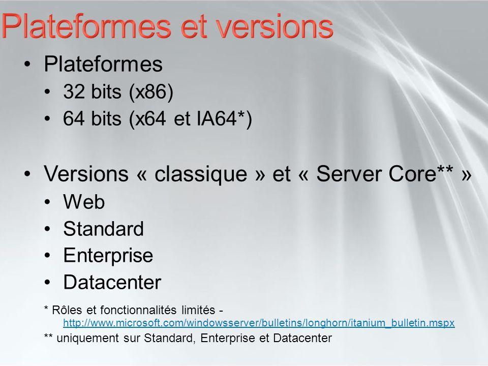 Plateformes 32 bits (x86) 64 bits (x64 et IA64*) Versions « classique » et « Server Core** » Web Standard Enterprise Datacenter * Rôles et fonctionnal