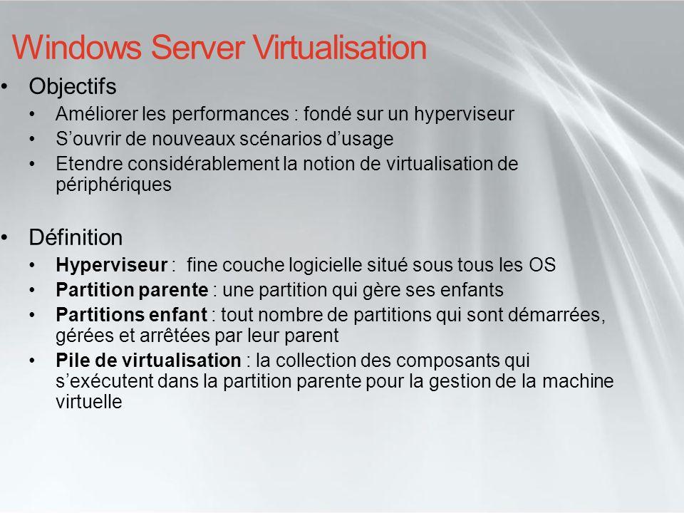 Windows Server Virtualisation Objectifs Améliorer les performances : fondé sur un hyperviseur Souvrir de nouveaux scénarios dusage Etendre considérabl