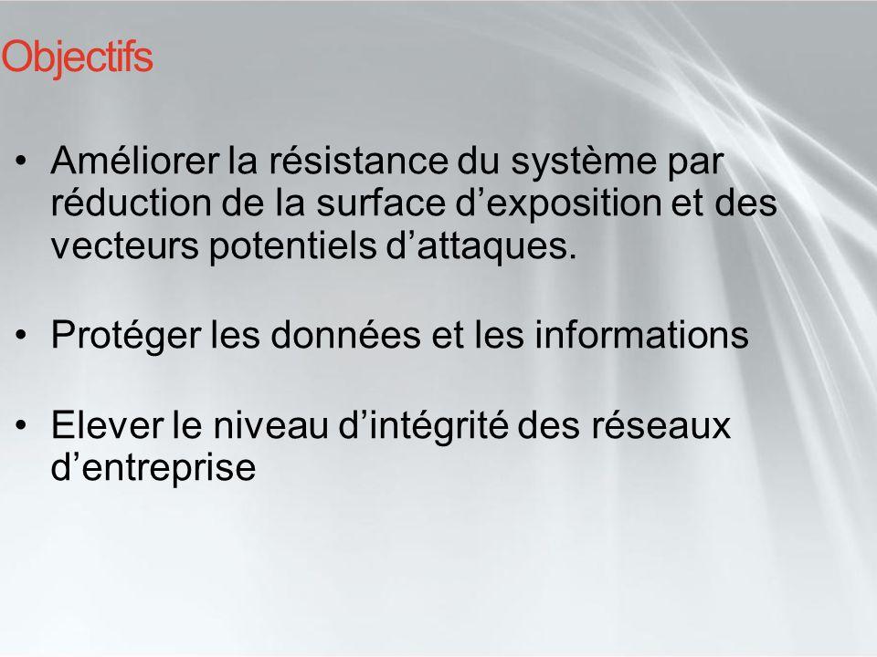 Objectifs Améliorer la résistance du système par réduction de la surface dexposition et des vecteurs potentiels dattaques. Protéger les données et les