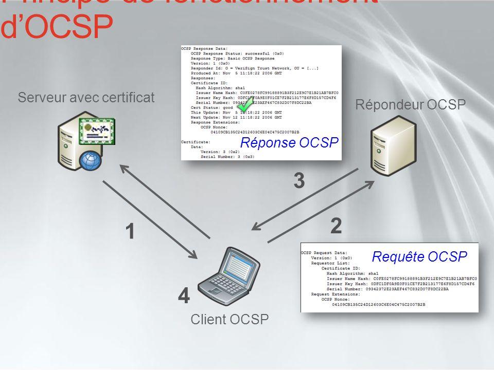 Principe de fonctionnement dOCSP Répondeur OCSP Serveur avec certificat Client OCSP 1 2 Requête OCSP 3 Réponse OCSP 4
