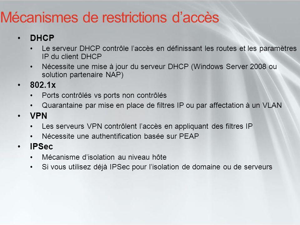 Mécanismes de restrictions daccès DHCP Le serveur DHCP contrôle laccès en définissant les routes et les paramètres IP du client DHCP Nécessite une mis