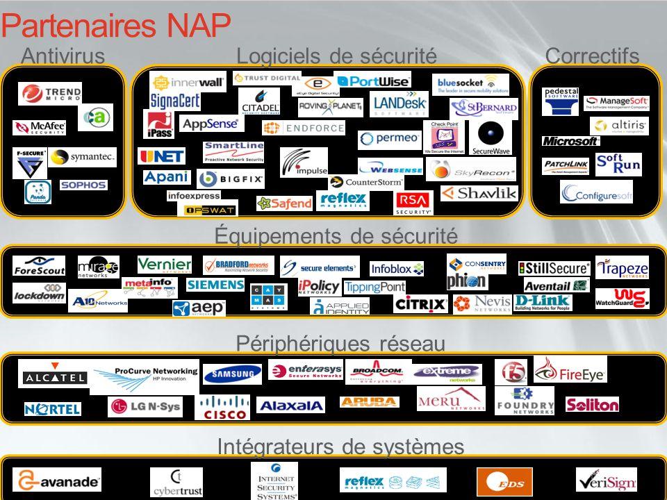 AntivirusLogiciels de sécuritéCorrectifs Équipements de sécurité Périphériques réseau Intégrateurs de systèmes Partenaires NAP