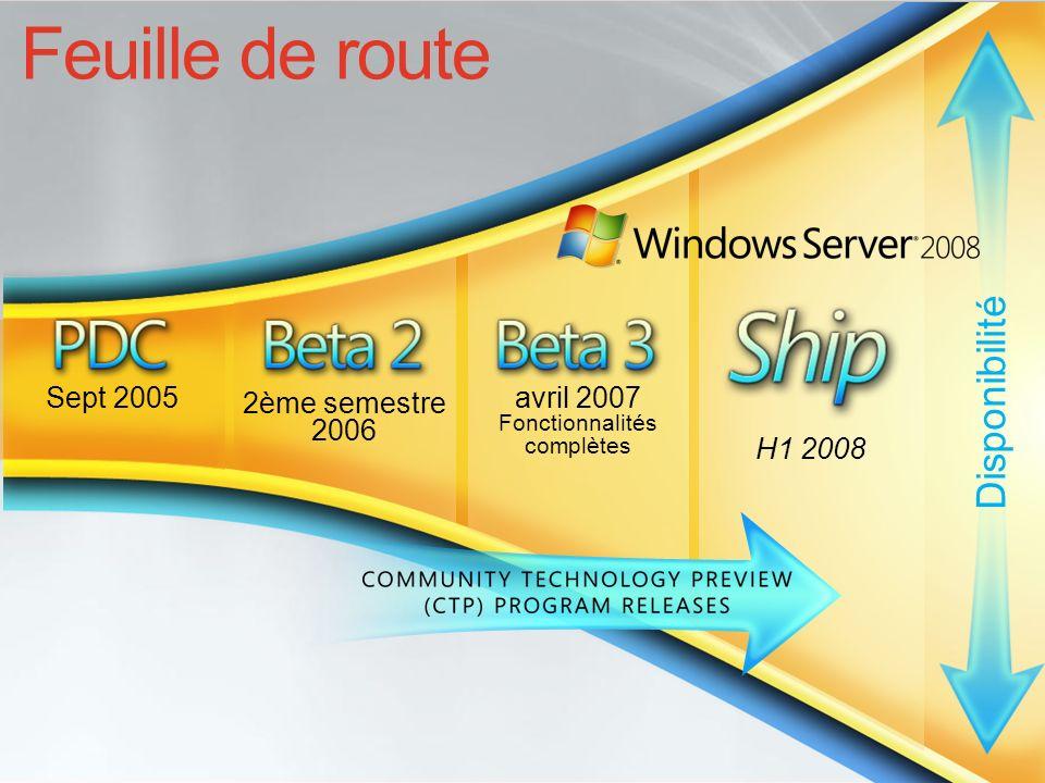 2ème semestre 2006 Sept 2005 avril 2007 Fonctionnalités complètes H1 2008 Feuille de route Disponibilité