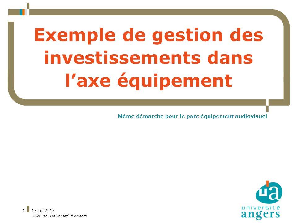 17 jan 2013 DDN de l'Université d'Angers 1 Exemple de gestion des investissements dans laxe équipement Même démarche pour le parc équipement audiovisu