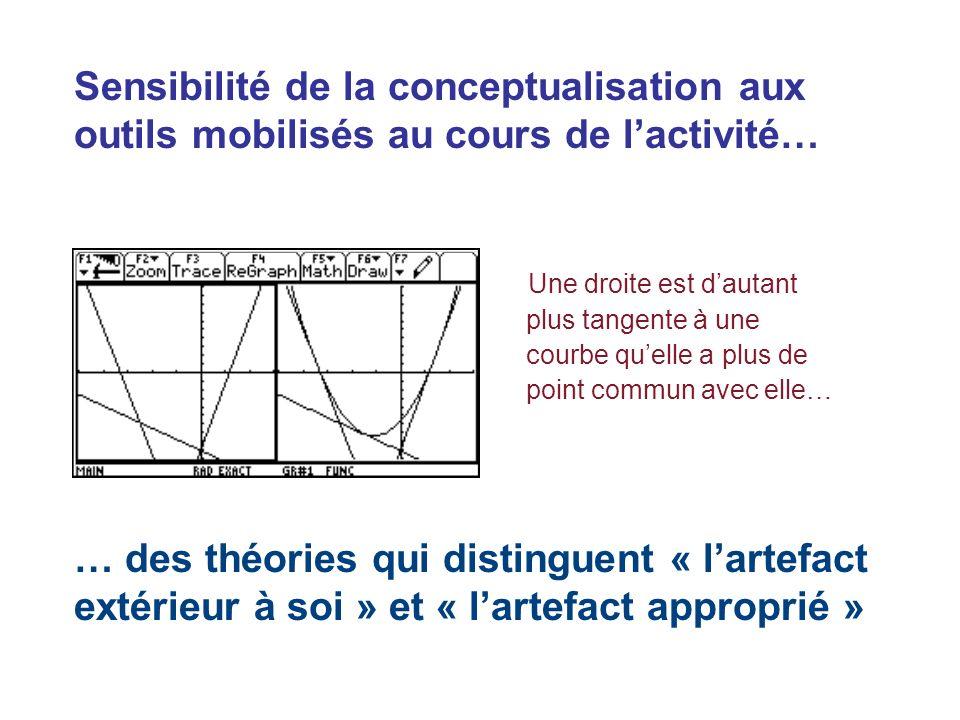 Une droite est dautant plus tangente à une courbe quelle a plus de point commun avec elle… … des théories qui distinguent « lartefact extérieur à soi