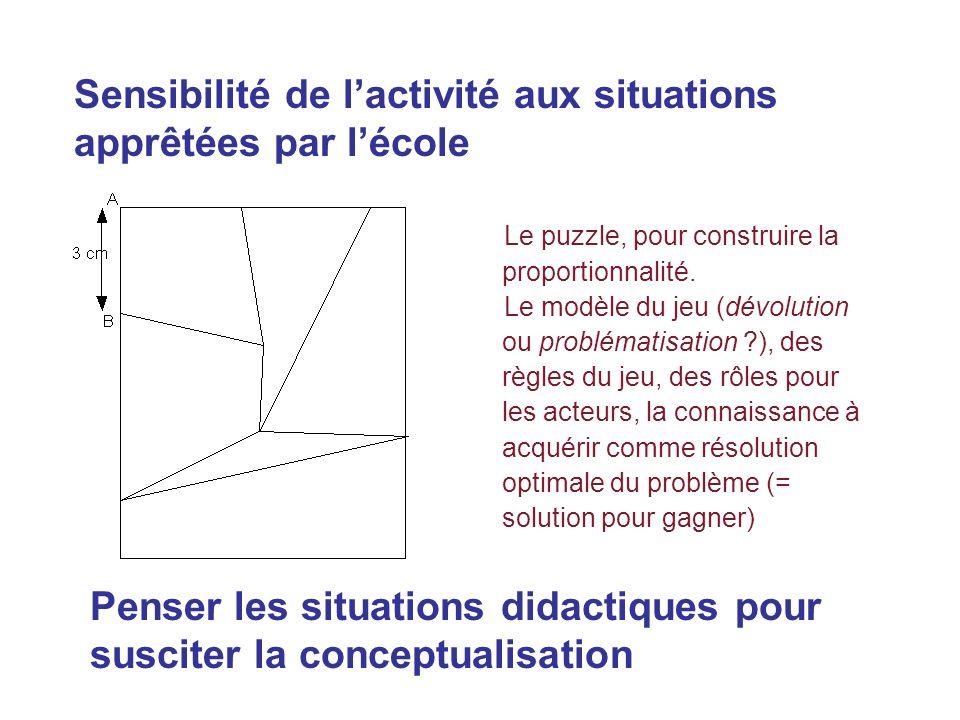Le puzzle, pour construire la proportionnalité. Le modèle du jeu (dévolution ou problématisation ?), des règles du jeu, des rôles pour les acteurs, la