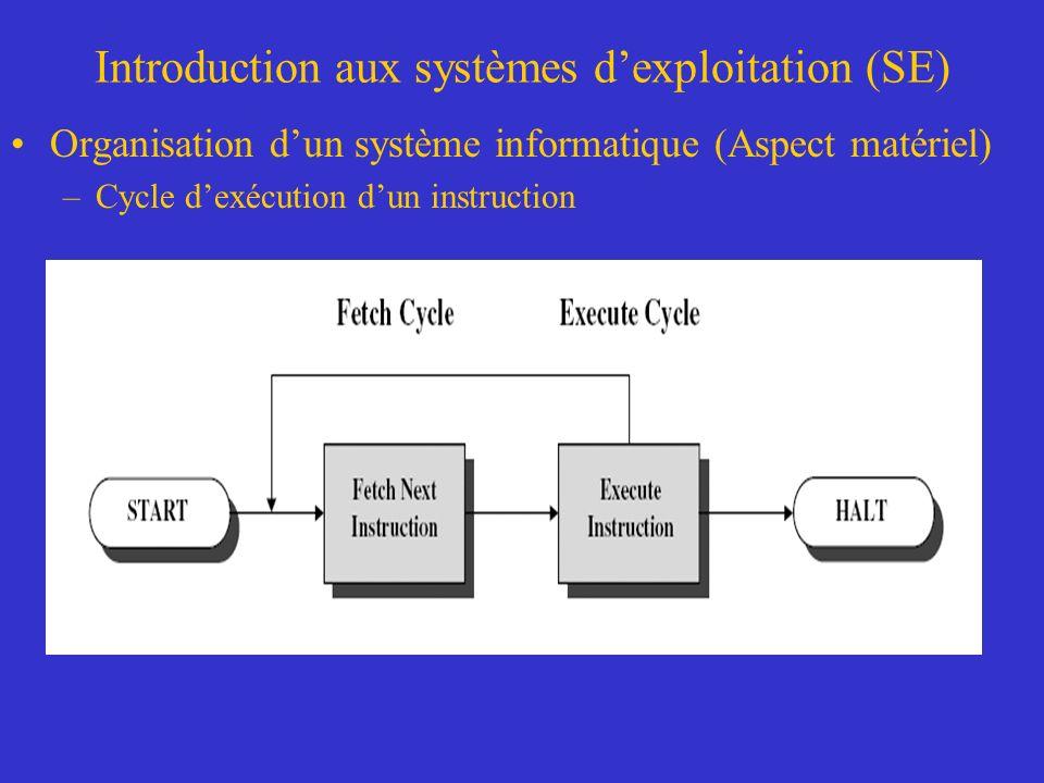Introduction aux systèmes dexploitation (SE) Organisation dun système informatique (Aspect matériel) –Cycle dexécution dun instruction