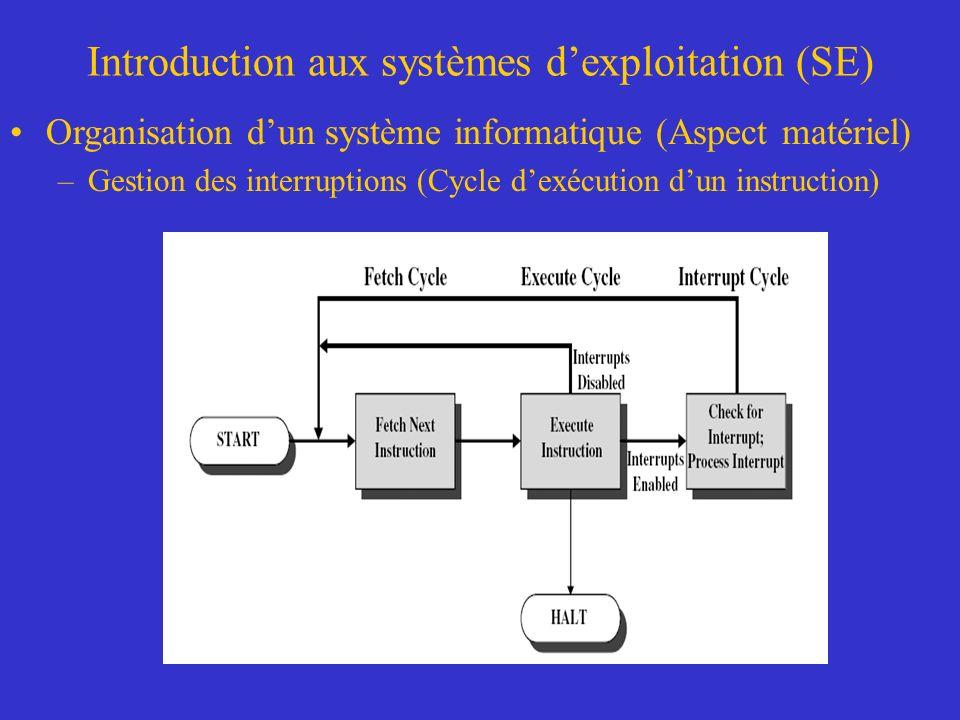 Introduction aux systèmes dexploitation (SE) Organisation dun système informatique (Aspect matériel) –Gestion des interruptions (Cycle dexécution dun