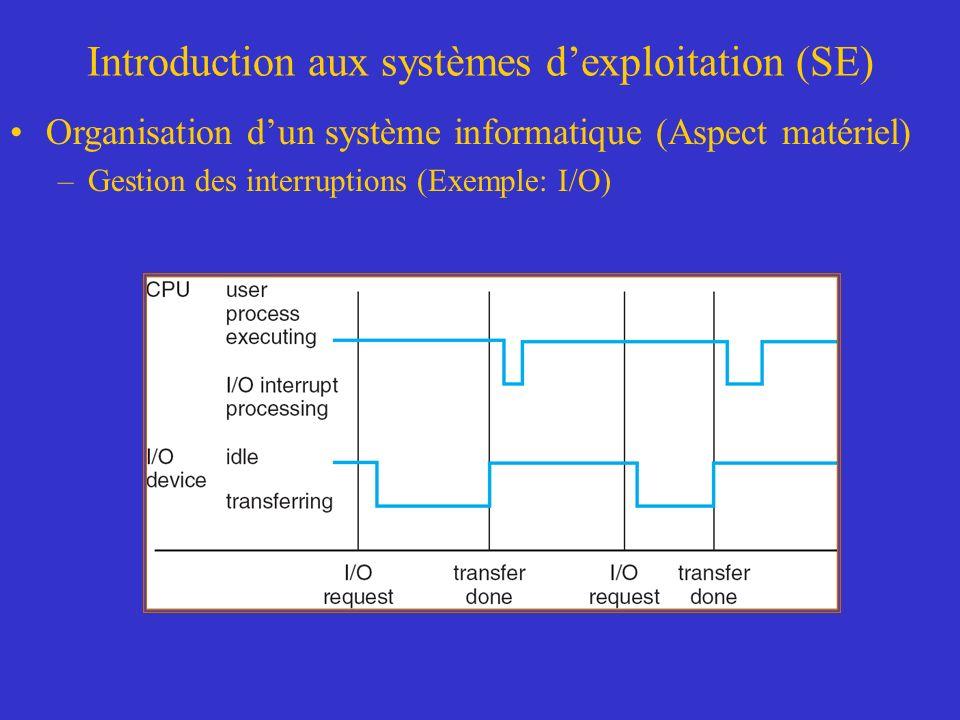 Introduction aux systèmes dexploitation (SE) Organisation dun système informatique (Aspect matériel) –Gestion des interruptions (Exemple: I/O)