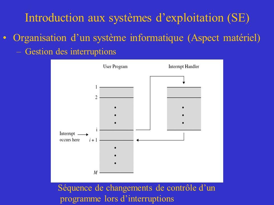 Introduction aux systèmes dexploitation (SE) Organisation dun système informatique (Aspect matériel) –Gestion des interruptions Séquence de changements de contrôle dun programme lors dinterruptions